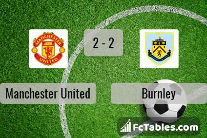 Preview image Manchester United - Burnley