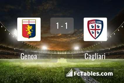 Preview image Genoa - Cagliari
