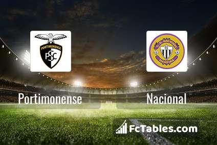 Preview image Portimonense - Nacional