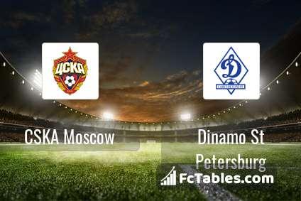 Anteprima della foto CSKA Moscow - FC Sochi