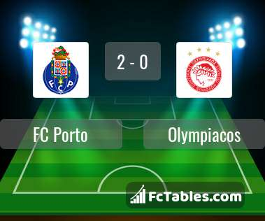 Preview image FC Porto - Olympiacos