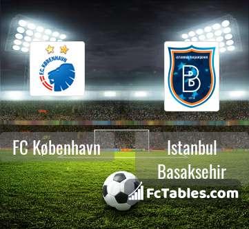 Podgląd zdjęcia FC Kopenhaga - Istanbul Basaksehir