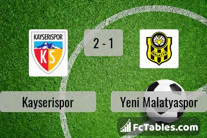 Preview image Kayserispor - Yeni Malatyaspor