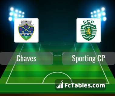 Preview image Chaves - Sporting CP