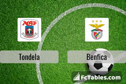 Preview image Tondela - Benfica