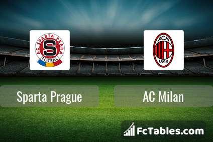 Preview image Sparta Prague - AC Milan