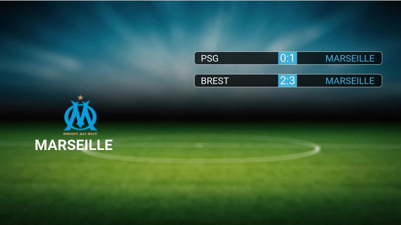 Marseille Vs Saint Etienne H H Sep Head To Head Stats Prediction