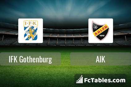 Anteprima della foto IFK Gothenburg - AIK