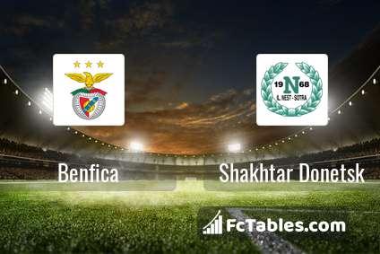 Podgląd zdjęcia Benfica Lizbona - Szachtar Donieck