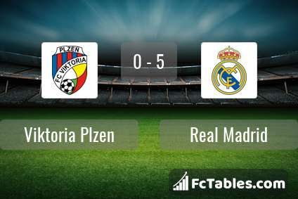 Preview image Viktoria Plzen - Real Madrid
