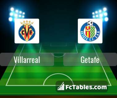 Preview image Villarreal - Getafe