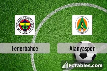 Preview image Fenerbahce - Alanyaspor