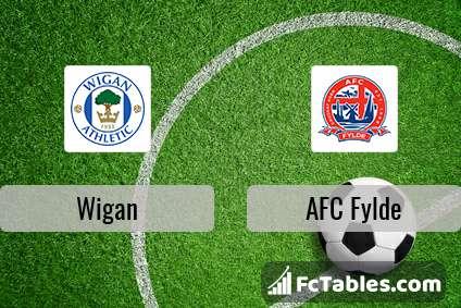 Wigan Athletic AFC Fylde H2H