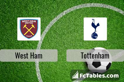 Preview image West Ham - Tottenham