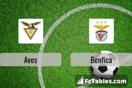 Podgląd zdjęcia Aves - Benfica Lizbona