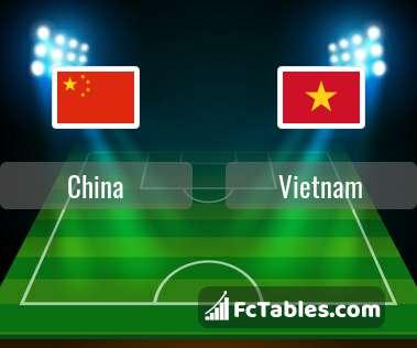 Preview image China - Vietnam