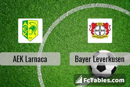 Anteprima della foto AEK Larnaca - Bayer Leverkusen