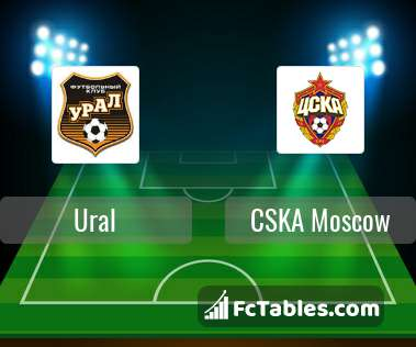 Preview image Ural - CSKA Moscow