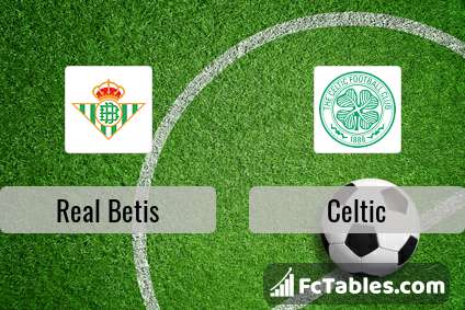 Preview image Real Betis - Celtic
