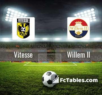Vitesse Willem II H2H
