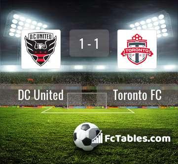 Anteprima della foto DC United - Toronto FC