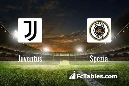 Juventus Spezia H2H