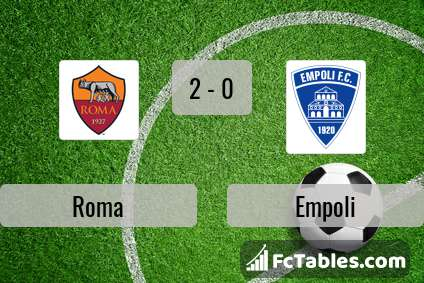 Preview image Roma - Empoli