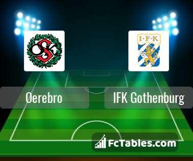 Preview image Oerebro - IFK Gothenburg