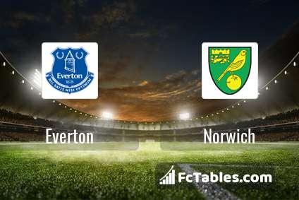 Podgląd zdjęcia Everton - Norwich City