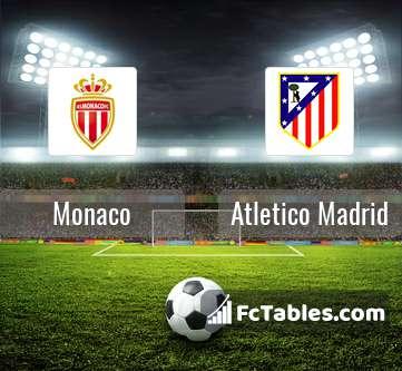 Preview image Monaco - Atletico Madrid