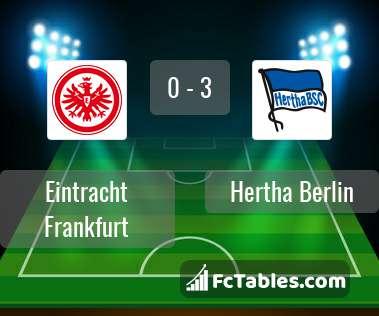 Preview image Eintracht Frankfurt - Hertha Berlin