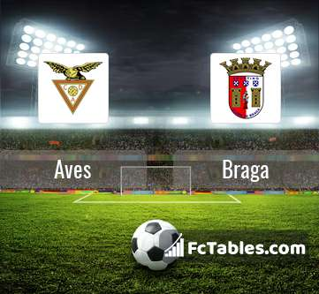 Preview image Aves - Braga