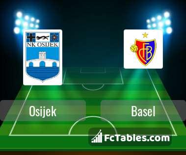 Osijek Vs Basel H2h 17 Sep 2020 Head To Head Stats Prediction