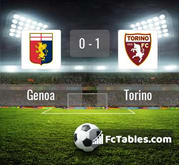 Podgląd zdjęcia Genoa - Torino