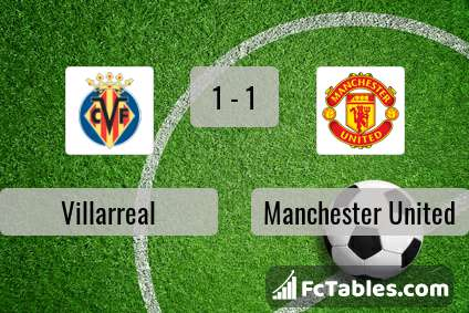 Preview image Villarreal - Manchester United