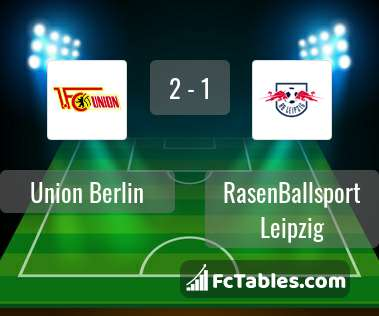 Preview image Union Berlin - RasenBallsport Leipzig
