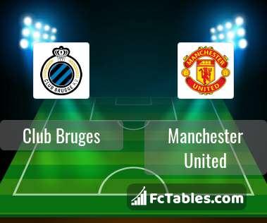 Anteprima della foto Club Brugge - Manchester United