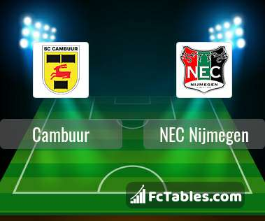 Cambuur Vs Nec Nijmegen H2h 28 Aug 2020 Head To Head Stats Prediction