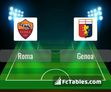 Preview image Roma - Genoa