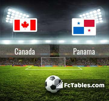 Preview image Canada - Panama
