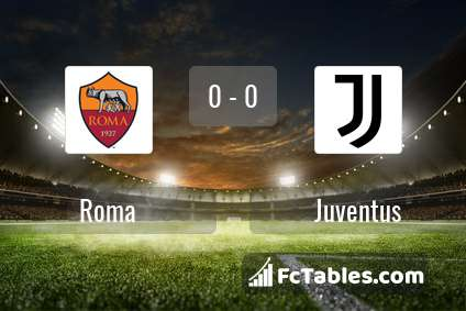 Anteprima della foto Roma - Juventus