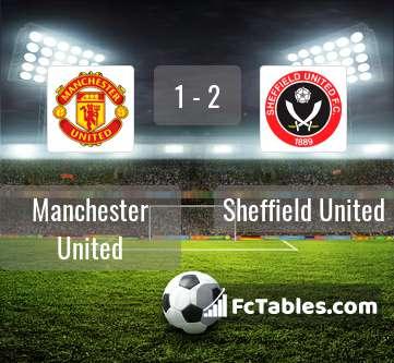 Podgląd zdjęcia Manchester United - Sheffield United
