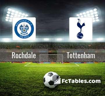 Rochdale Tottenham H2H