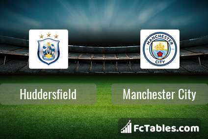 Preview image Huddersfield - Manchester City