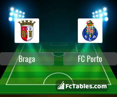 Braga vs FC Porto H2H 2 apr 2019 Head to Head stats predictions