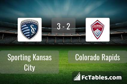 Preview image Sporting Kansas City - Colorado Rapids