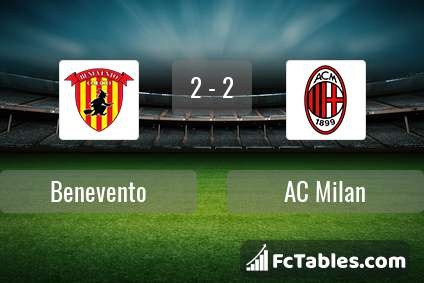 Preview image Benevento - AC Milan