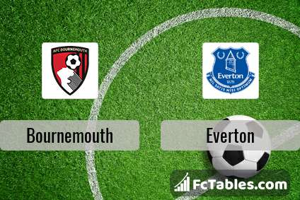 Preview image Bournemouth - Everton