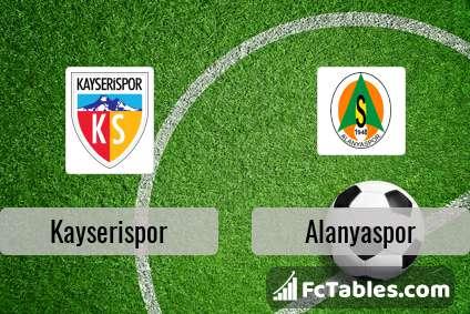 Preview image Kayserispor - Alanyaspor