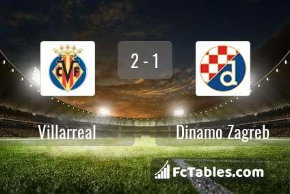 Preview image Villarreal - Dinamo Zagreb
